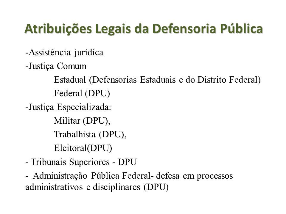 Atribuições Legais da Defensoria Pública -Assistência jurídica -Justiça Comum Estadual (Defensorias Estaduais e do Distrito Federal) Federal (DPU) -Ju