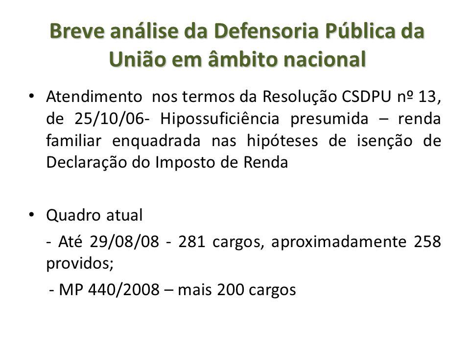 Breve análise da Defensoria Pública da União em âmbito nacional Atendimento nos termos da Resolução CSDPU nº 13, de 25/10/06- Hipossuficiência presumi