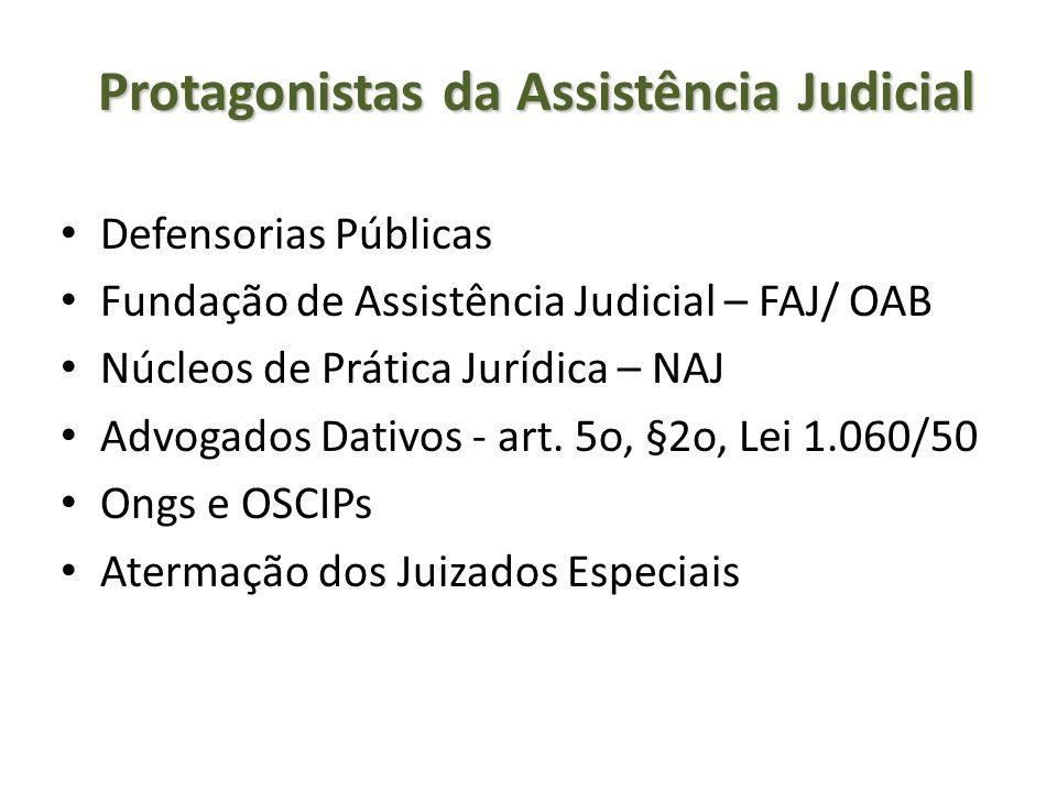 Protagonistas da Assistência Judicial Defensorias Públicas Fundação de Assistência Judicial – FAJ/ OAB Núcleos de Prática Jurídica – NAJ Advogados Dat