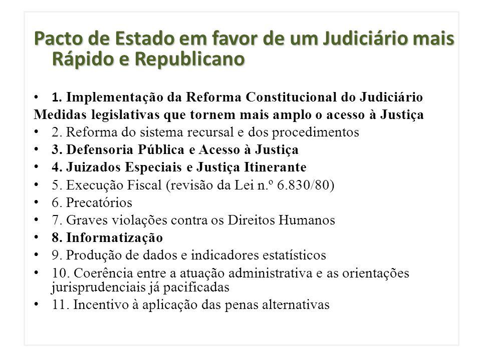 Pacto de Estado em favor de um Judiciário mais Rápido e Republicano 1. Implementação da Reforma Constitucional do Judiciário Medidas legislativas que