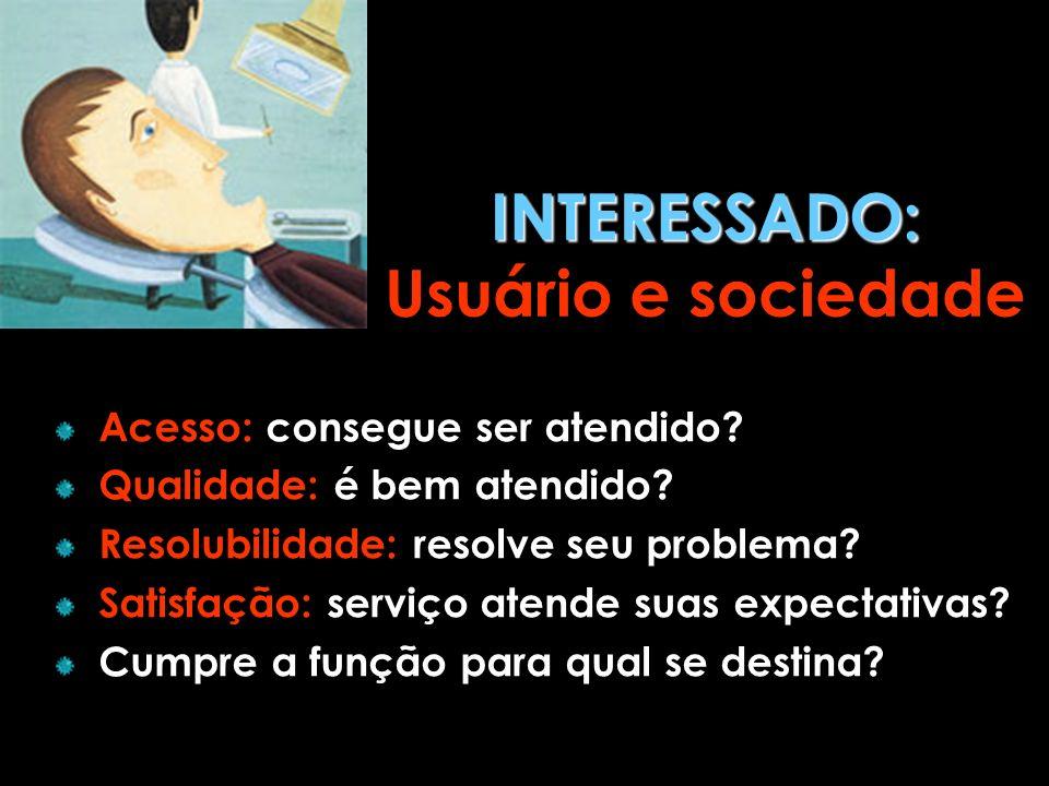 Quem? Técnico Político Usuários Sociedade interno externo 1. Para quem interessa a avaliação?