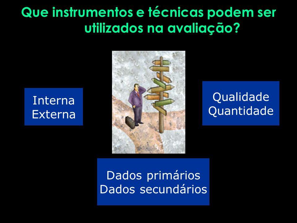 4.Como avaliar. Preciso de novas informações. Preciso de outros instrumentos.