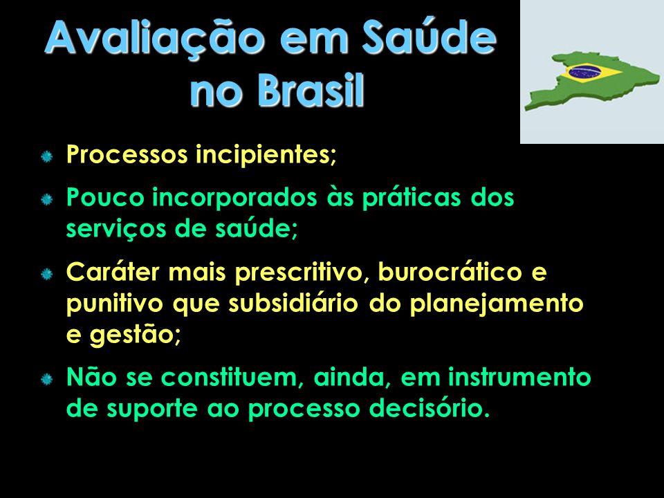 Avaliação em Saúde no Brasil Processos incipientes; Pouco incorporados às práticas dos serviços de saúde; Caráter mais prescritivo, burocrático e punitivo que subsidiário do planejamento e gestão; Não se constituem, ainda, em instrumento de suporte ao processo decisório