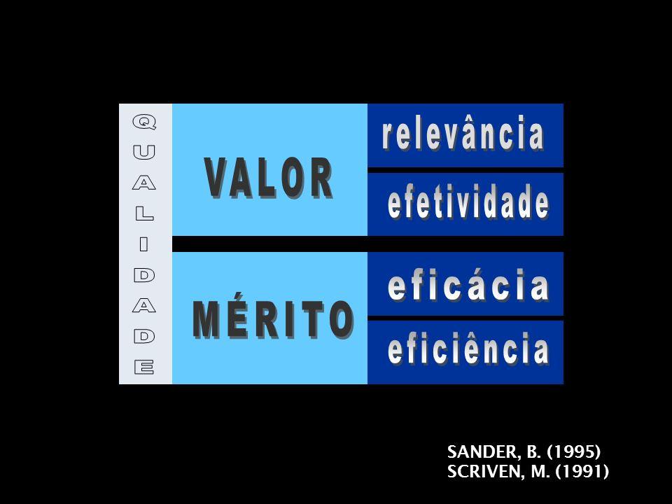 Modelo de Avaliação da Qualidade da Atenção Odontológica na Atenção Básica em Santa Catarina