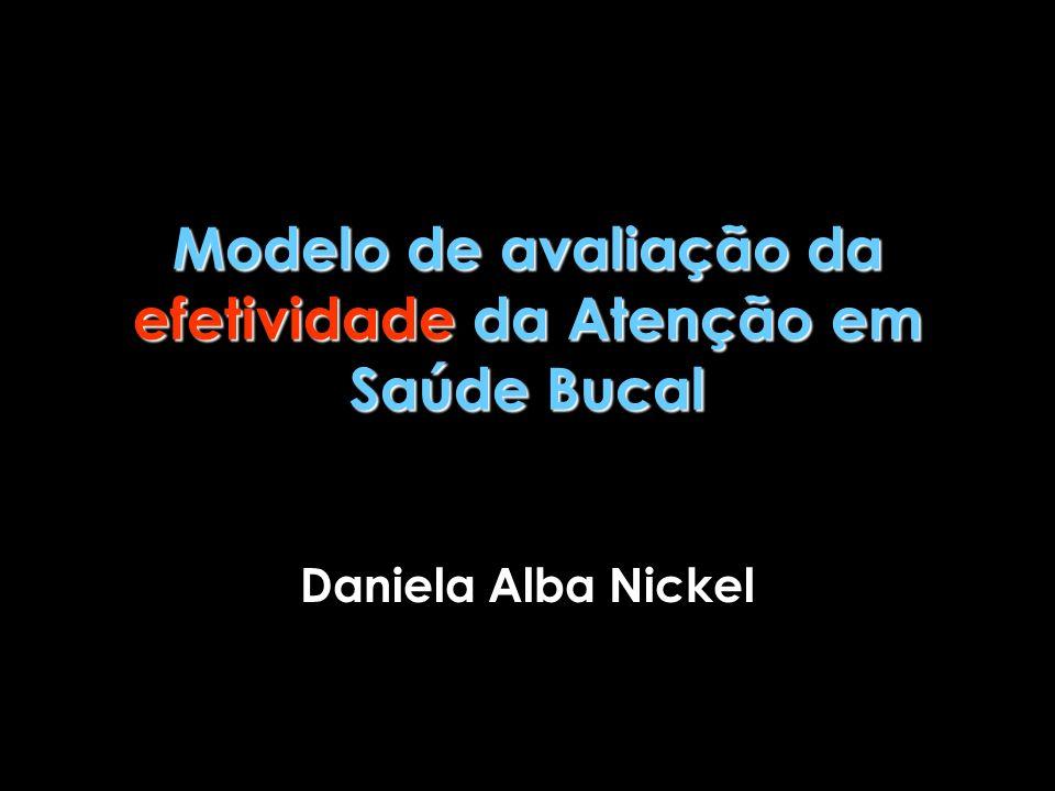 Aplicação do modelo: 293 municípios de Santa Catarina coleta dos dados: – bancos de dados governamentais(DATASUS, IBGE, SES/SC) – formulário enviado à Secretaria Municipal de Saúde