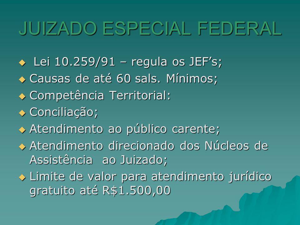JUIZADO ESPECIAL FEDERAL Lei 10.259/91 – regula os JEFs; Lei 10.259/91 – regula os JEFs; Causas de até 60 sals. Mínimos; Causas de até 60 sals. Mínimo