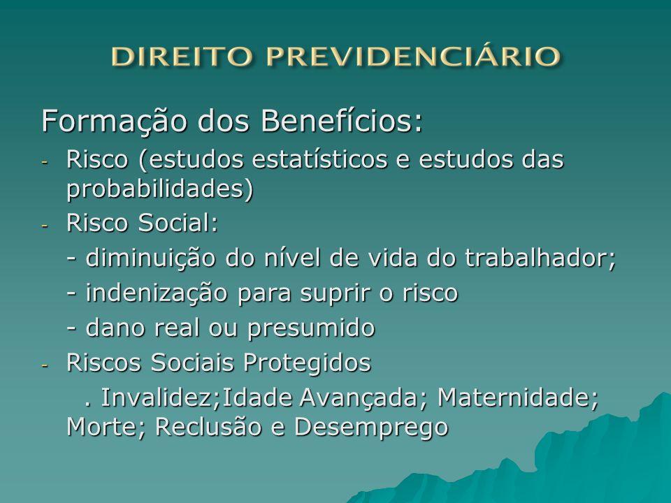 Formação dos Benefícios: - Risco (estudos estatísticos e estudos das probabilidades) - Risco Social: - diminuição do nível de vida do trabalhador; - d