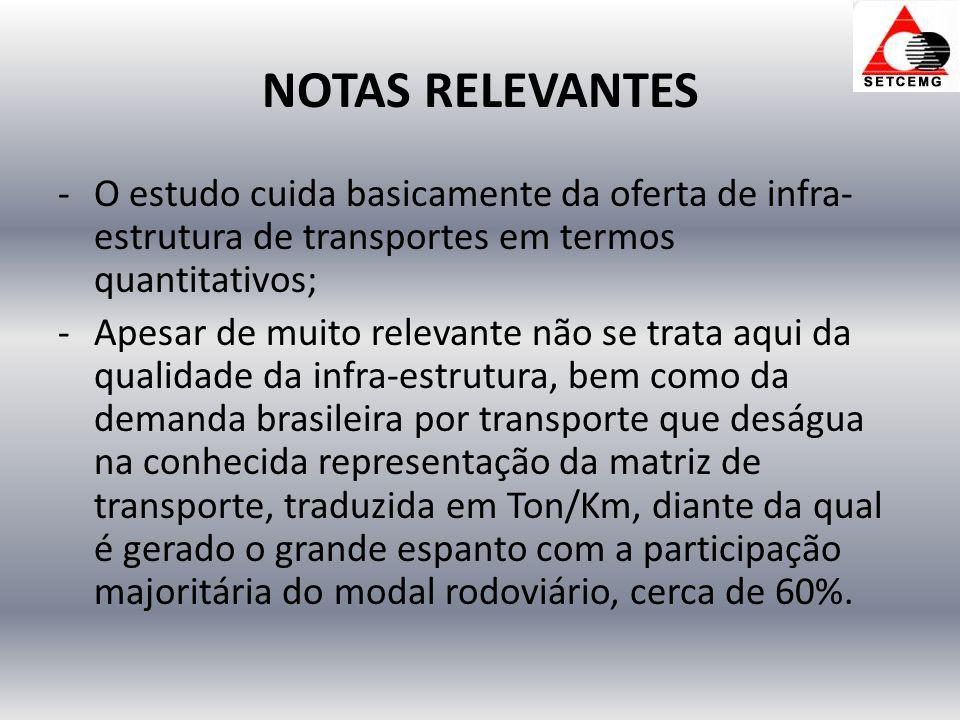 NOTAS RELEVANTES -O estudo cuida basicamente da oferta de infra- estrutura de transportes em termos quantitativos; -Apesar de muito relevante não se trata aqui da qualidade da infra-estrutura, bem como da demanda brasileira por transporte que deságua na conhecida representação da matriz de transporte, traduzida em Ton/Km, diante da qual é gerado o grande espanto com a participação majoritária do modal rodoviário, cerca de 60%.