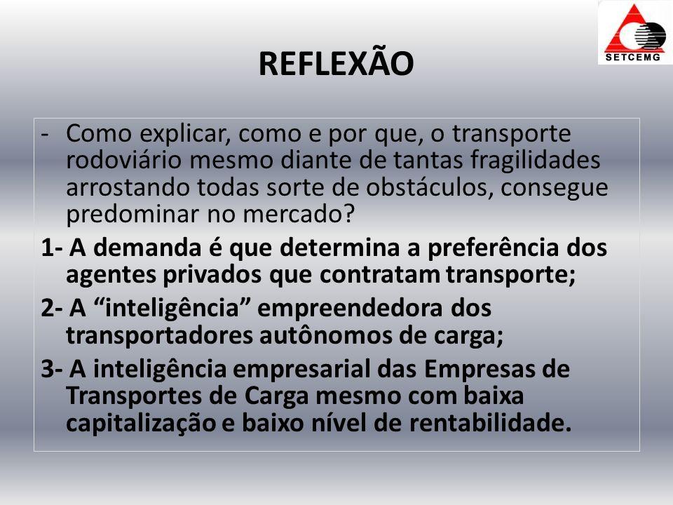 REFLEXÃO -Como explicar, como e por que, o transporte rodoviário mesmo diante de tantas fragilidades arrostando todas sorte de obstáculos, consegue predominar no mercado.