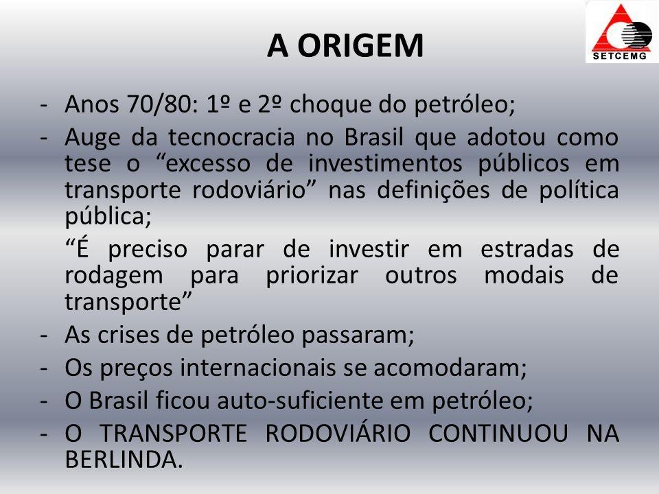 A ORIGEM -Anos 70/80: 1º e 2º choque do petróleo; -Auge da tecnocracia no Brasil que adotou como tese o excesso de investimentos públicos em transporte rodoviário nas definições de política pública; É preciso parar de investir em estradas de rodagem para priorizar outros modais de transporte -As crises de petróleo passaram; -Os preços internacionais se acomodaram; -O Brasil ficou auto-suficiente em petróleo; -O TRANSPORTE RODOVIÁRIO CONTINUOU NA BERLINDA.