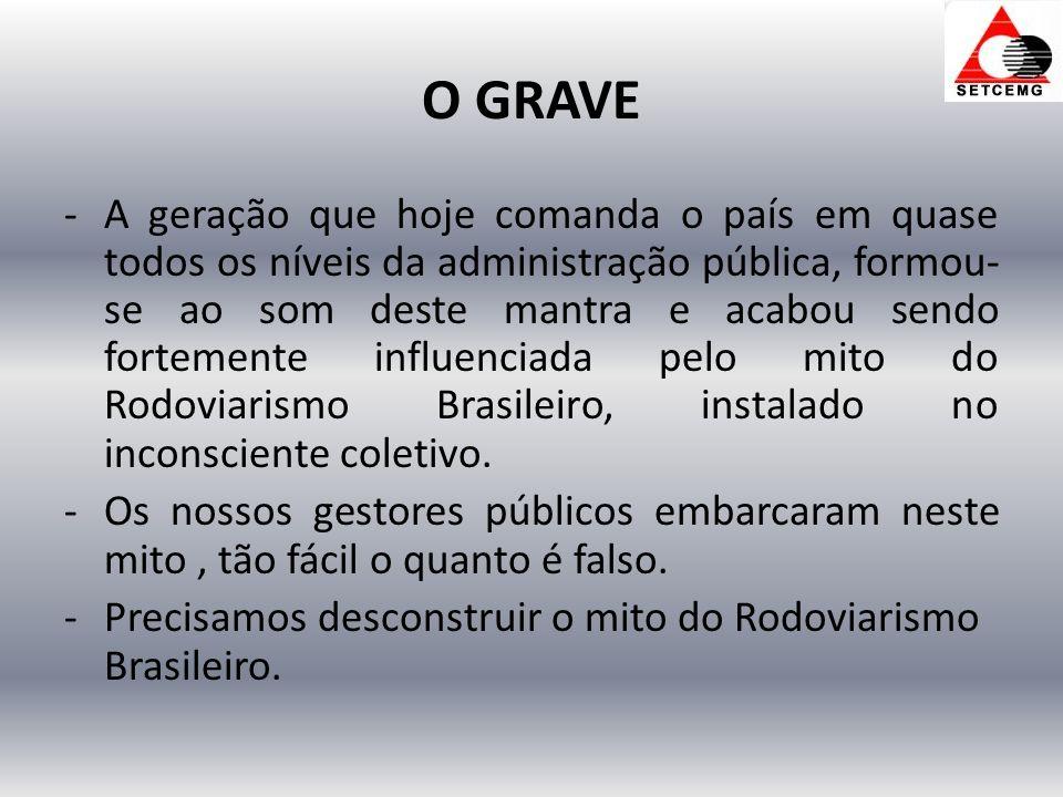 O GRAVE -A geração que hoje comanda o país em quase todos os níveis da administração pública, formou- se ao som deste mantra e acabou sendo fortemente influenciada pelo mito do Rodoviarismo Brasileiro, instalado no inconsciente coletivo.