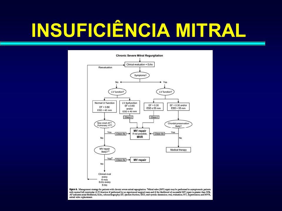 Classe I: –Insuficiência mitral aguda sintomática naqueles em que o reparo é provável; –Paciente em classe funcional III ou IV (NYHA), com função ventricular esquerda preservada (FE > 60%) e diâmetro diastólico final < 45mm; –Paciente com disfunção ventricular leve (50% < FE < 60%), independentemente dos sintomas e com diâmetro diastólico final entre 45 e 50mm; –Paciente com disfunção ventricular moderada (30% < FE < 40%), independentemente dos sintomas e com diâmetro diastólico final entre 50 e 55mm; INDICAÇÃO CIRÚRGICA