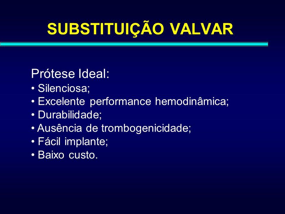 SUBSTITUIÇÃO VALVAR Prótese Ideal: Silenciosa; Excelente performance hemodinâmica; Durabilidade; Ausência de trombogenicidade; Fácil implante; Baixo c