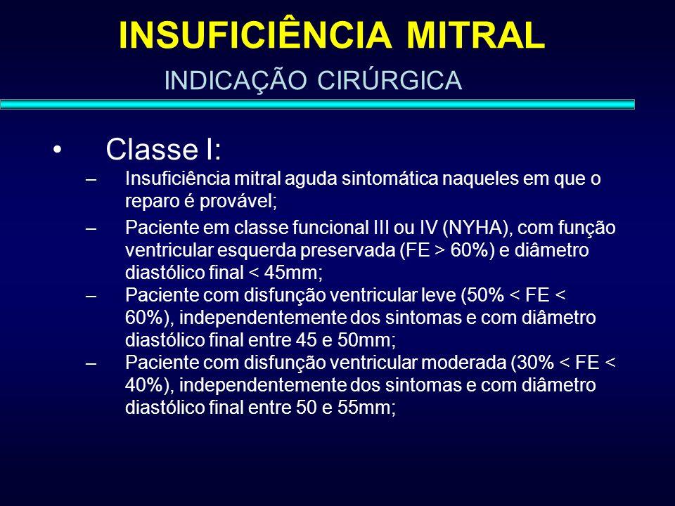 Classe I: –Insuficiência mitral aguda sintomática naqueles em que o reparo é provável; –Paciente em classe funcional III ou IV (NYHA), com função vent