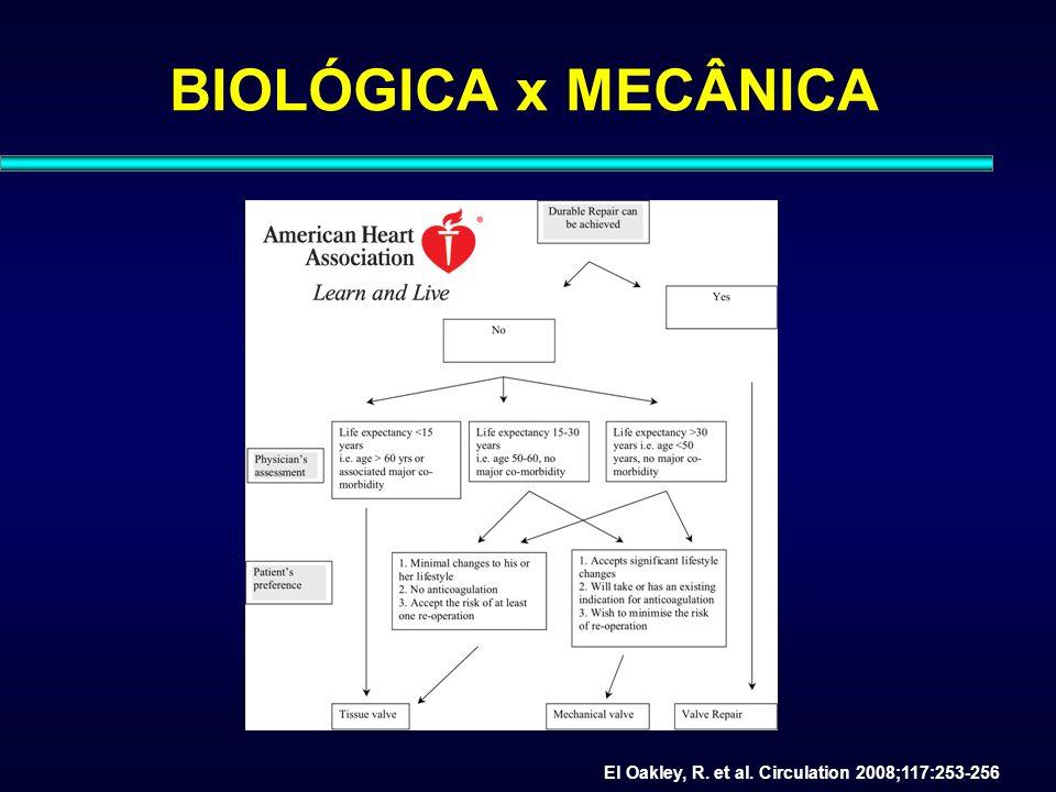El Oakley, R. et al. Circulation 2008;117:253-256 BIOLÓGICA x MECÂNICA