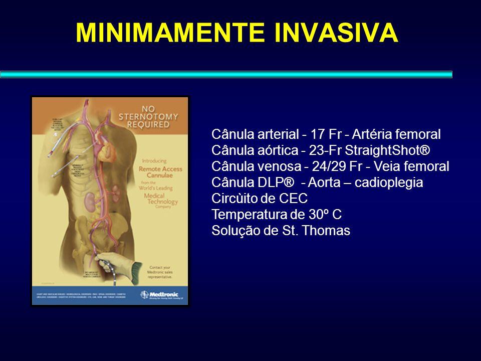 Cânula arterial - 17 Fr - Artéria femoral Cânula aórtica - 23-Fr StraightShot® Cânula venosa - 24/29 Fr - Veia femoral Cânula DLP® - Aorta – cadiopleg
