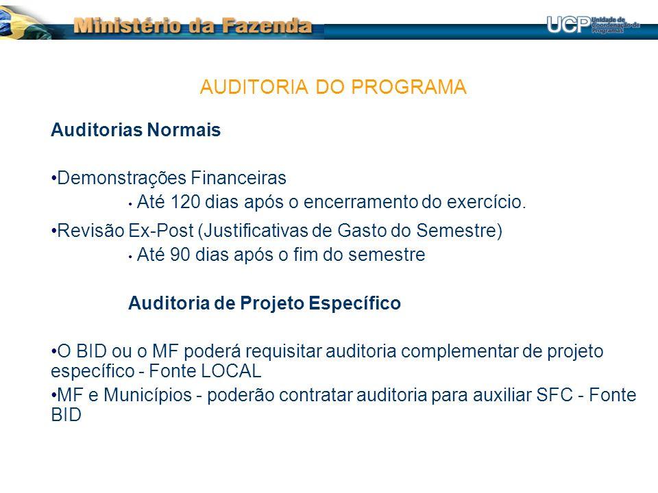 Auditorias Normais Demonstrações Financeiras Até 120 dias após o encerramento do exercício.