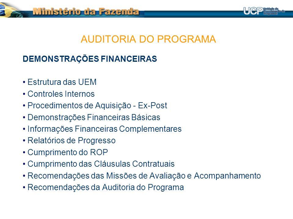 ESTRUTURA DAS UEM Falta de dedicação exclusiva dos membros da UEM: Glosa na contrapartida (proporcional à dedicação).