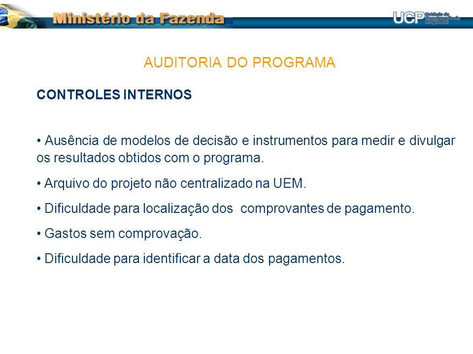 CONTROLES INTERNOS Ausência de modelos de decisão e instrumentos para medir e divulgar os resultados obtidos com o programa.