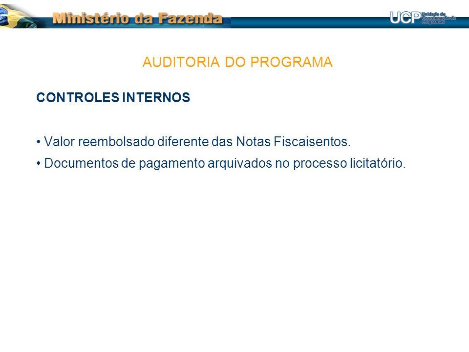 CUMPRIMENTO DAS CLÁUSULAS CONTRATUAIS Bens adquiridos pelo projeto Não segurados => repor bens furtados.