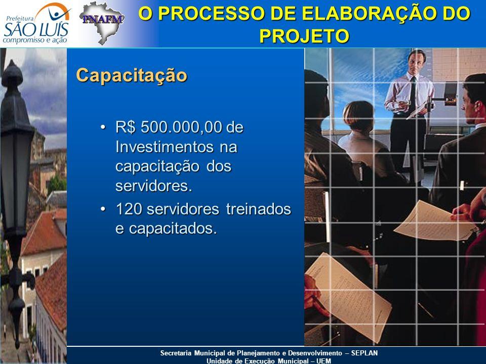 Secretaria Municipal de Planejamento e Desenvolvimento – SEPLAN Unidade de Execução Municipal – UEM O PROCESSO DE ELABORAÇÃO DO PROJETO Capacitação R$
