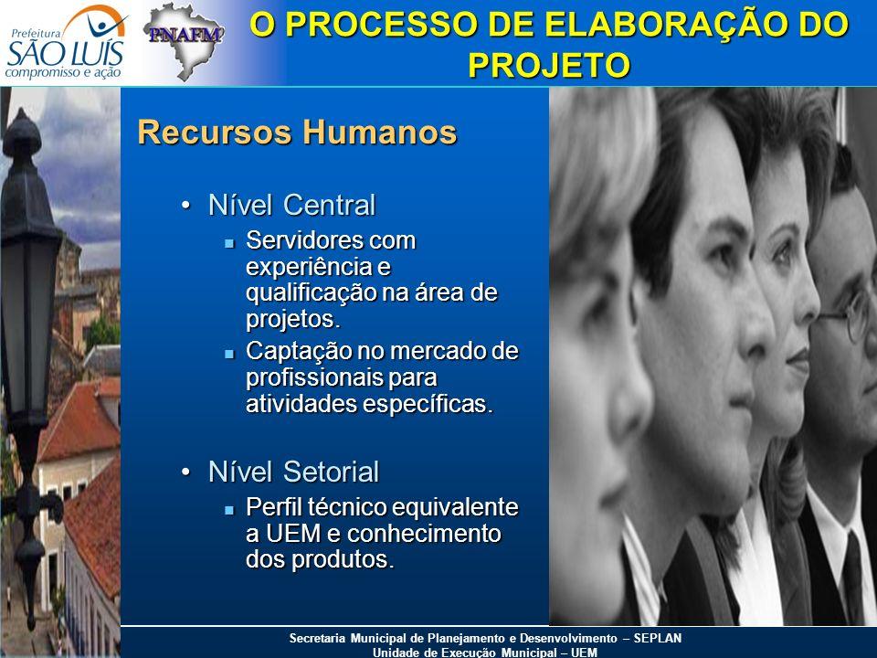 Secretaria Municipal de Planejamento e Desenvolvimento – SEPLAN Unidade de Execução Municipal – UEM O PROCESSO DE ELABORAÇÃO DO PROJETO Recursos Human