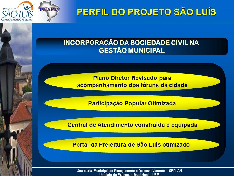Secretaria Municipal de Planejamento e Desenvolvimento – SEPLAN Unidade de Execução Municipal – UEM INCORPORAÇÃO DA SOCIEDADE CIVIL NA GESTÃO MUNICIPA