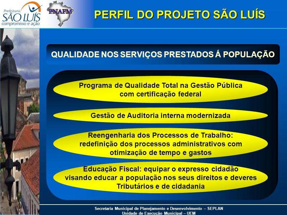 Secretaria Municipal de Planejamento e Desenvolvimento – SEPLAN Unidade de Execução Municipal – UEM Programa de Qualidade Total na Gestão Pública com