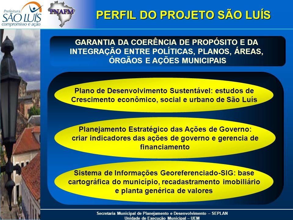 Secretaria Municipal de Planejamento e Desenvolvimento – SEPLAN Unidade de Execução Municipal – UEM Plano de Desenvolvimento Sustentável: estudos de C