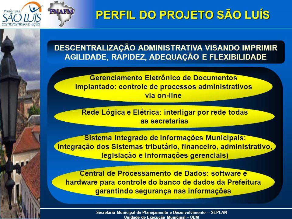 Secretaria Municipal de Planejamento e Desenvolvimento – SEPLAN Unidade de Execução Municipal – UEM Gerenciamento Eletrônico de Documentos implantado: