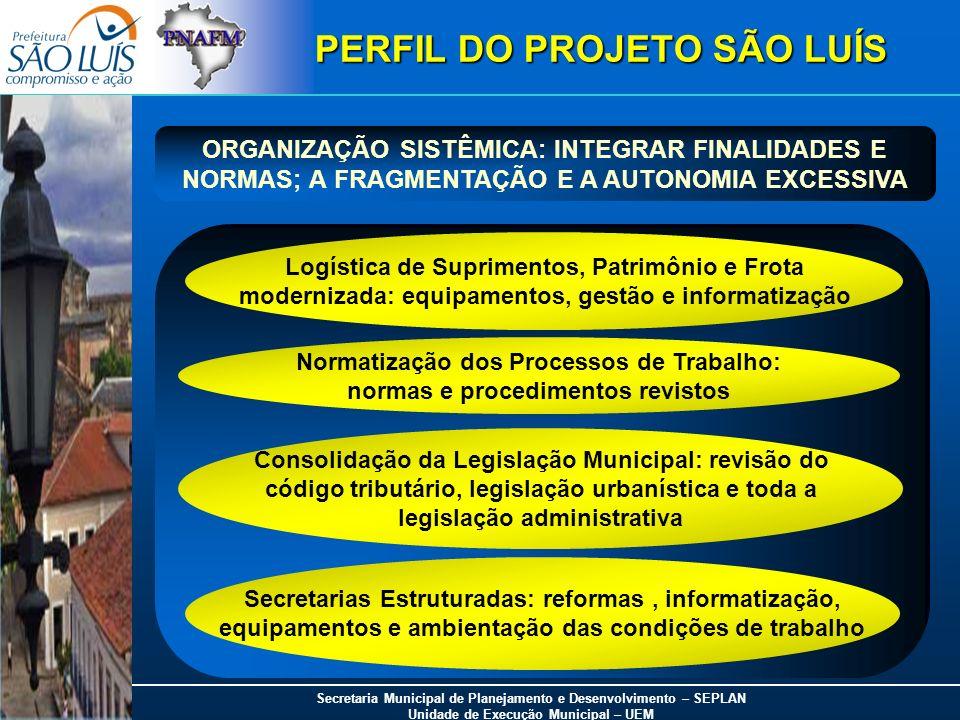 Secretaria Municipal de Planejamento e Desenvolvimento – SEPLAN Unidade de Execução Municipal – UEM Logística de Suprimentos, Patrimônio e Frota moder