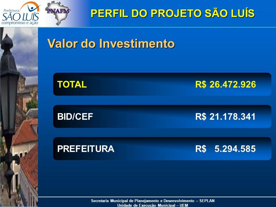 Secretaria Municipal de Planejamento e Desenvolvimento – SEPLAN Unidade de Execução Municipal – UEM TOTAL R$ 26.472.926 BID/CEFR$ 21.178.341 PREFEITUR