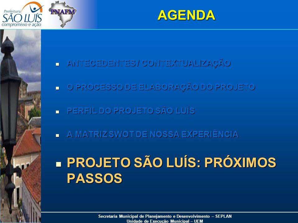 Secretaria Municipal de Planejamento e Desenvolvimento – SEPLAN Unidade de Execução Municipal – UEM AGENDA ANTECEDENTES / CONTEXTUALIZAÇÃO ANTECEDENTE