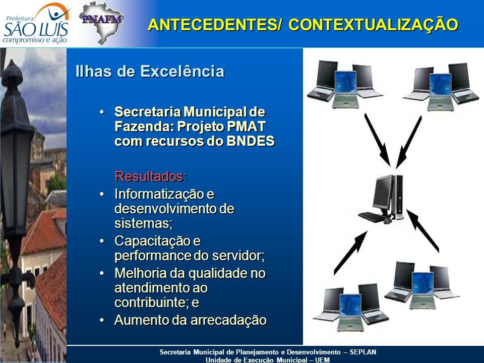 Secretaria Municipal de Planejamento e Desenvolvimento – SEPLAN Unidade de Execução Municipal – UEM ANTECEDENTES/ CONTEXTUALIZAÇÃO Ilhas de Excelência