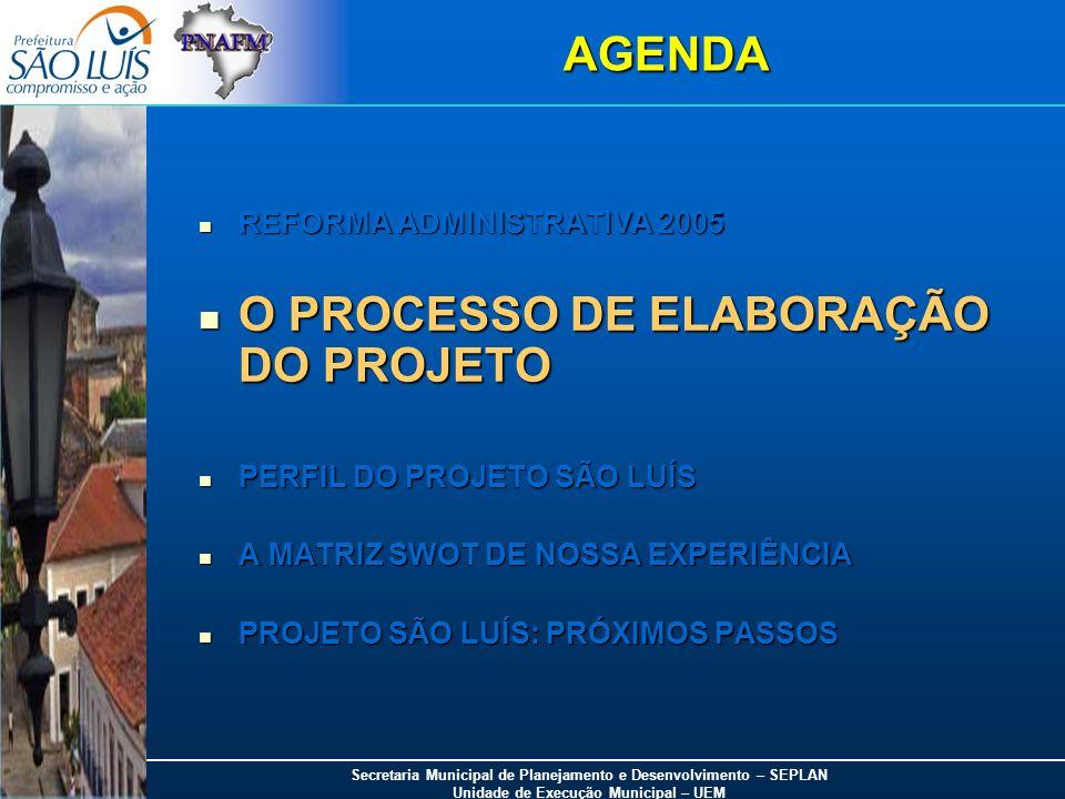 Secretaria Municipal de Planejamento e Desenvolvimento – SEPLAN Unidade de Execução Municipal – UEM AGENDA REFORMA ADMINISTRATIVA 2005 REFORMA ADMINIS