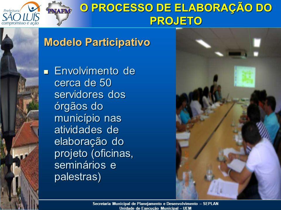 Secretaria Municipal de Planejamento e Desenvolvimento – SEPLAN Unidade de Execução Municipal – UEM O PROCESSO DE ELABORAÇÃO DO PROJETO Modelo Partici