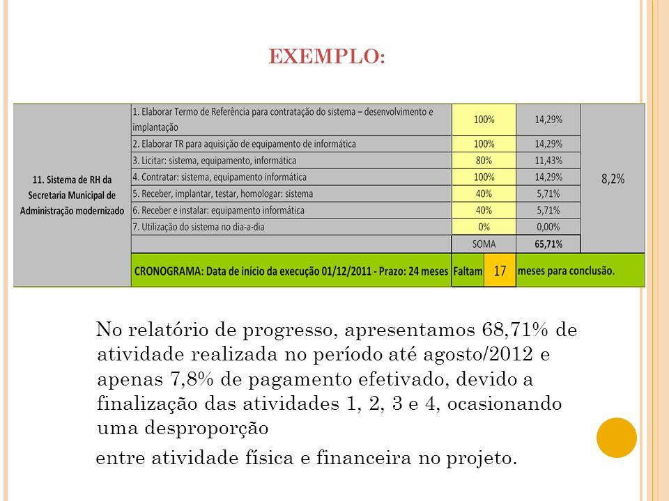 EXEMPLO: No relatório de progresso, apresentamos 68,71% de atividade realizada no período até agosto/2012 e apenas 7,8% de pagamento efetivado, devido a finalização das atividades 1, 2, 3 e 4, ocasionando uma desproporção entre atividade física e financeira no projeto.