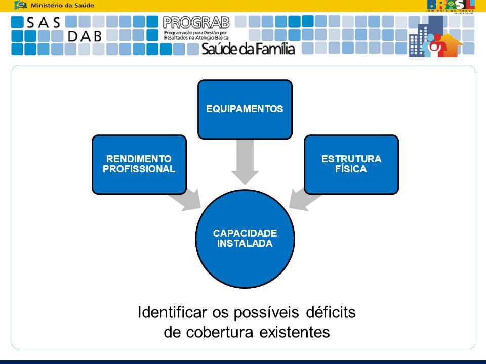 Identificar os possíveis déficits de cobertura existentes CAPACIDADE INSTALADA RENDIMENTO PROFISSIONAL EQUIPAMENTOS ESTRUTURA FÍSICA