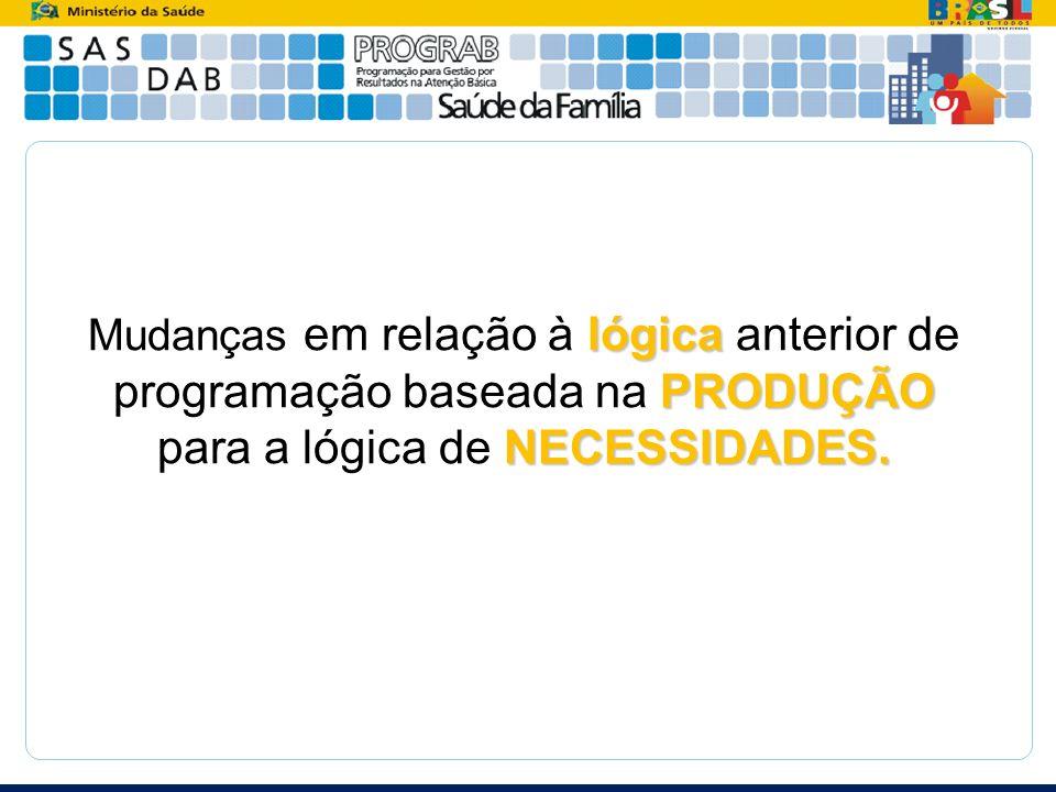 lógica PRODUÇÃO NECESSIDADES. Mudanças em relação à lógica anterior de programação baseada na PRODUÇÃO para a lógica de NECESSIDADES.