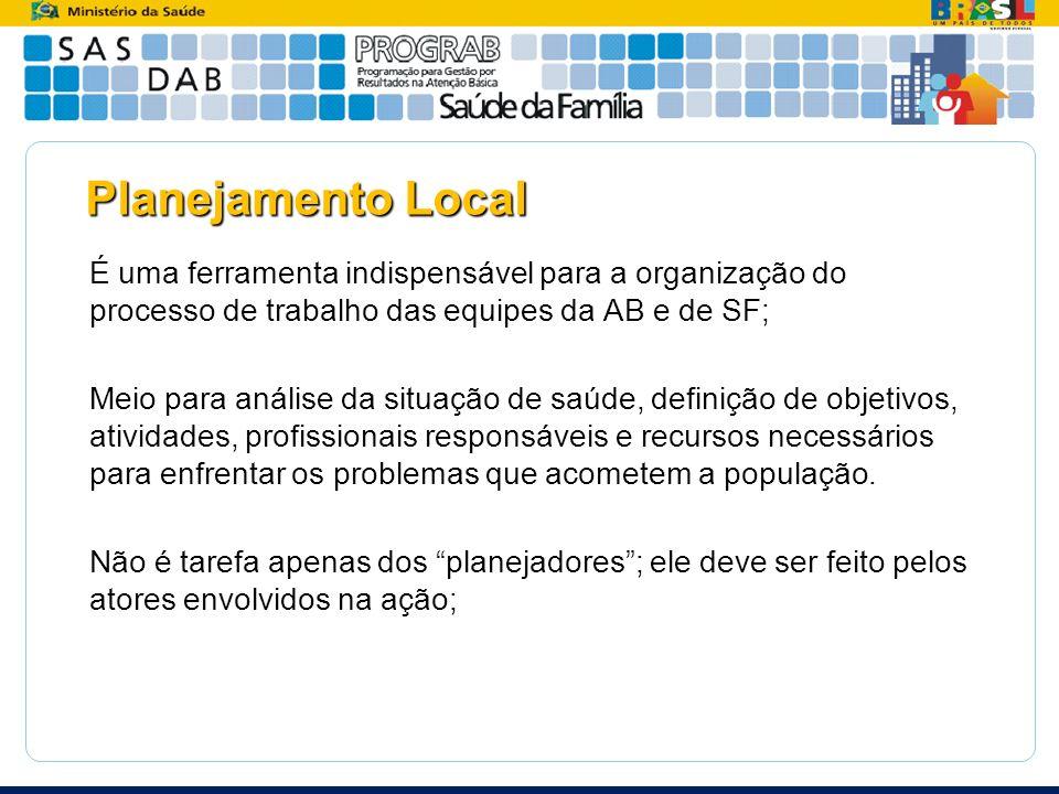 Planejamento Local É uma ferramenta indispensável para a organização do processo de trabalho das equipes da AB e de SF; Meio para análise da situação