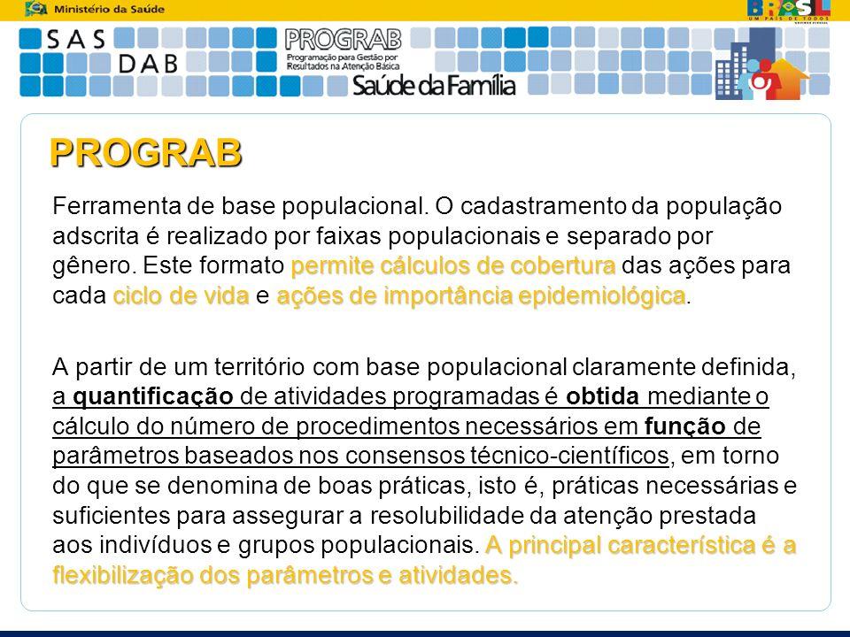 PROGRAB permite cálculos de cobertura ciclo de vida ações de importância epidemiológica Ferramenta de base populacional. O cadastramento da população