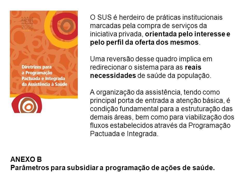 ANEXO B Parâmetros para subsidiar a programação de ações de saúde. O SUS é herdeiro de práticas institucionais marcadas pela compra de serviços da ini