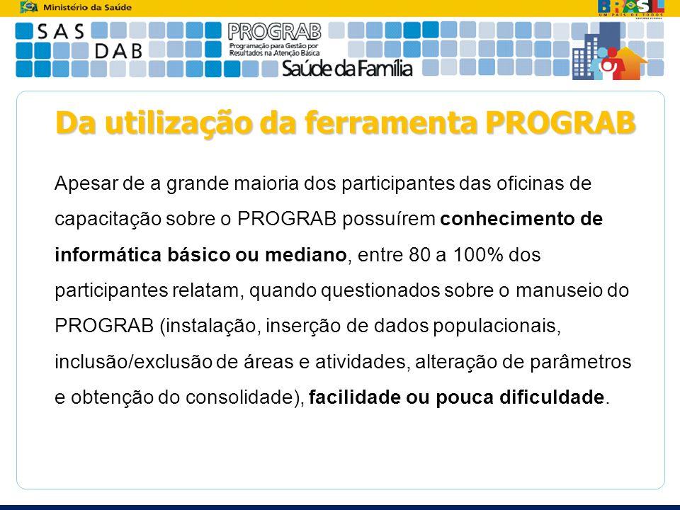 Da utilização da ferramenta PROGRAB Apesar de a grande maioria dos participantes das oficinas de capacitação sobre o PROGRAB possuírem conhecimento de