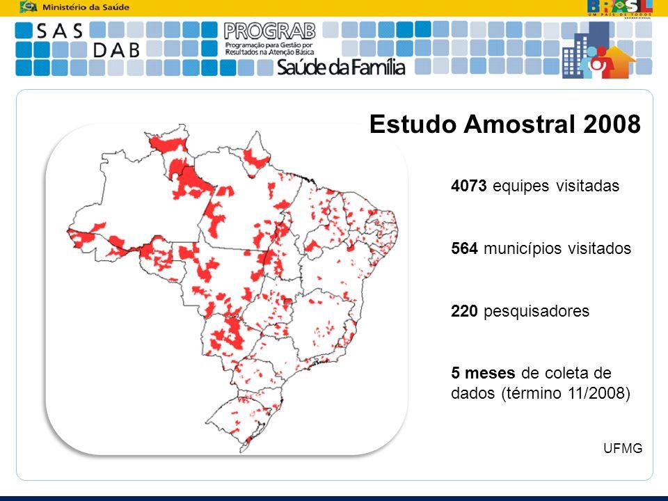 4073 equipes visitadas 564 municípios visitados 220 pesquisadores 5 meses de coleta de dados (término 11/2008) UFMG Estudo Amostral 2008