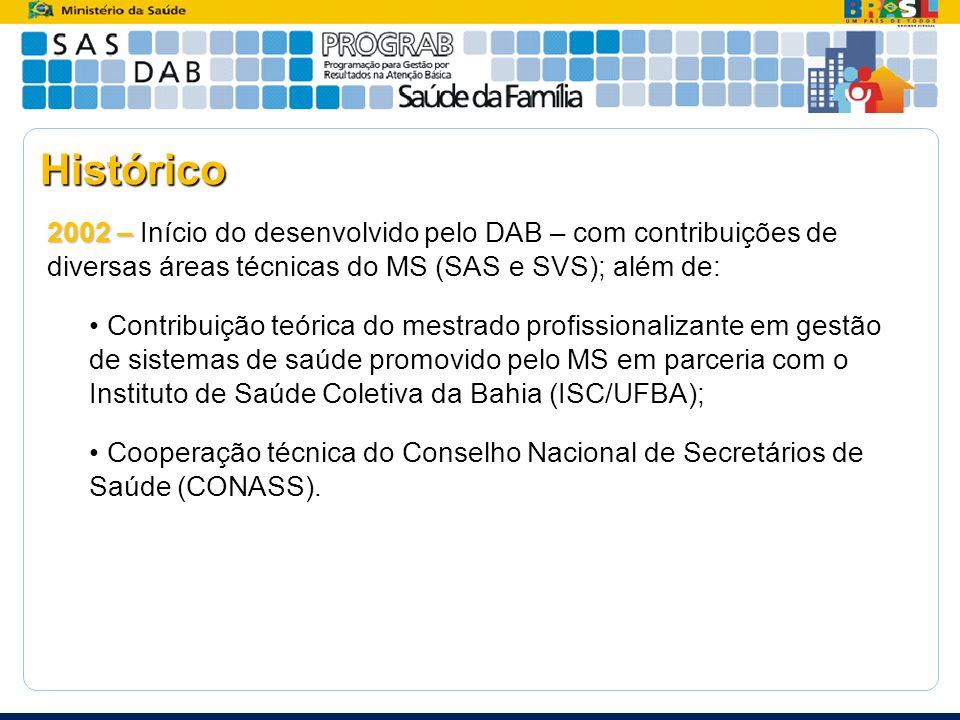 Histórico 2002 – 2002 – Início do desenvolvido pelo DAB – com contribuições de diversas áreas técnicas do MS (SAS e SVS); além de: Contribuição teóric
