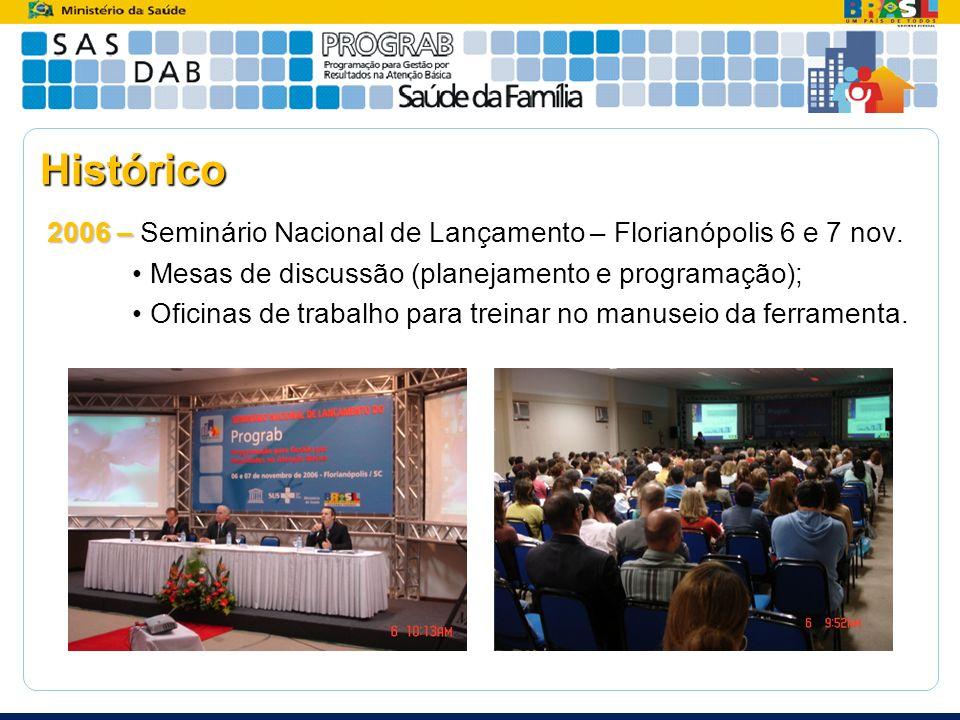 Histórico 2006 – 2006 – Seminário Nacional de Lançamento – Florianópolis 6 e 7 nov. Mesas de discussão (planejamento e programação); Oficinas de traba