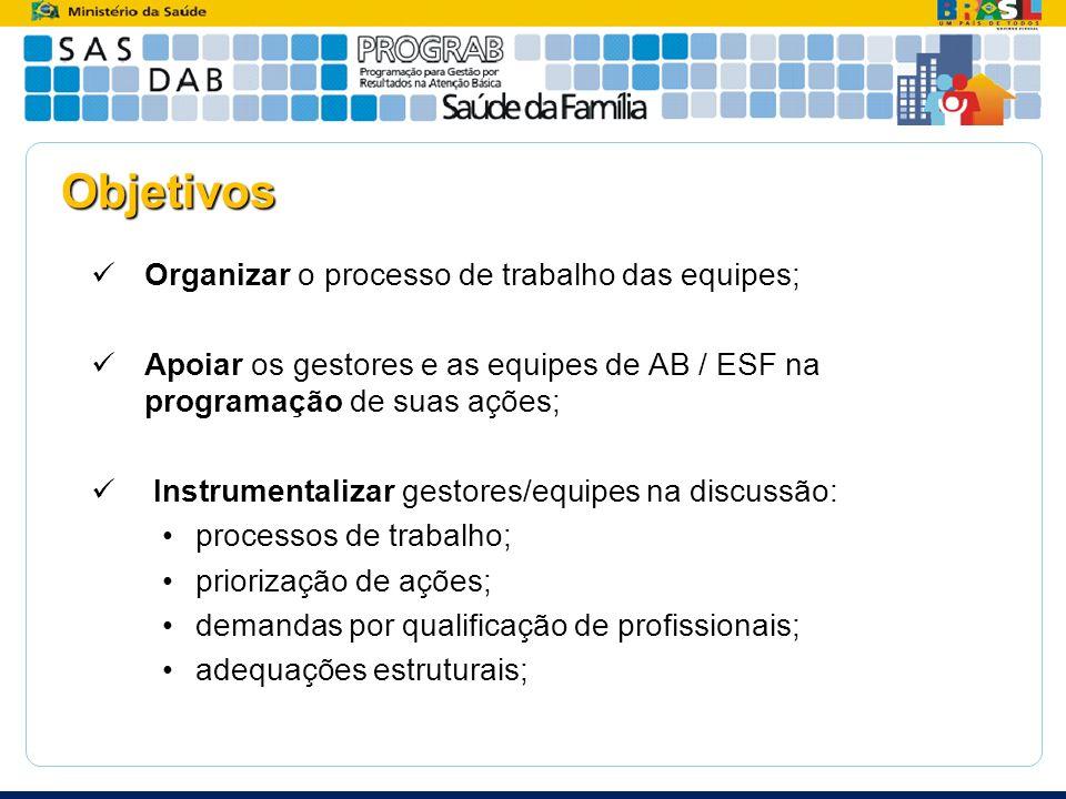 Objetivos Organizar o processo de trabalho das equipes; Apoiar os gestores e as equipes de AB / ESF na programação de suas ações; Instrumentalizar ges