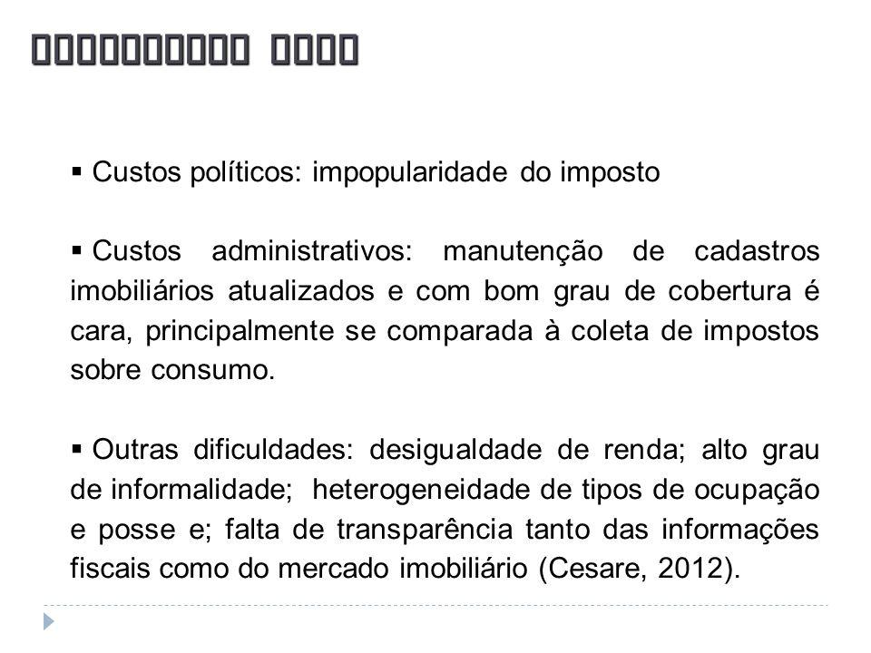 Desprezado IPTU Custos políticos: impopularidade do imposto Custos administrativos: manutenção de cadastros imobiliários atualizados e com bom grau de
