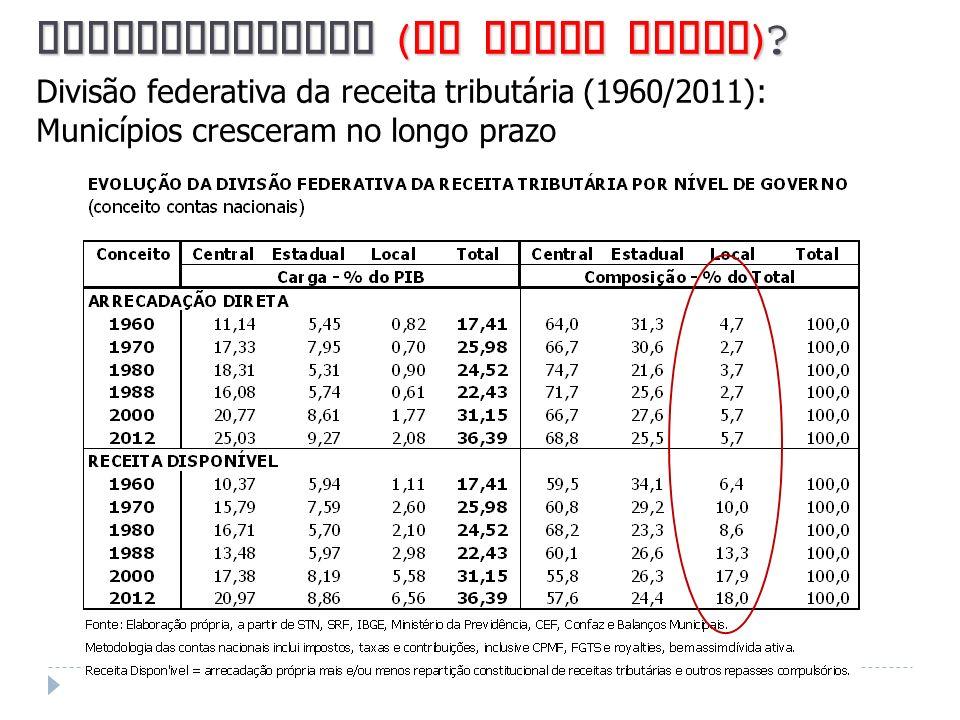 Municipalizado ( no longo prazo )? Divisão federativa da receita tributária (1960/2011): Municípios cresceram no longo prazo