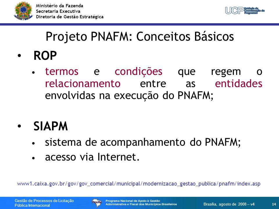 Ministério da Fazenda Secretaria Executiva Diretoria de Gestão Estratégica 14 Gestão de Processos de Licitação Pública Internacional Brasília, agosto
